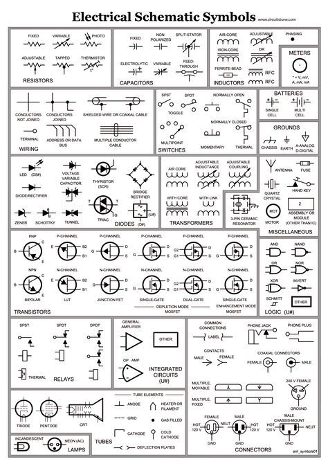 Basic Automotive Wiring Diagram Symbols For 6 Pin Trailer Plug Electrical Schematic Wire