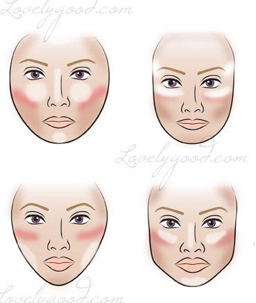 Highlight Your Face Shape With Makeup Contour Makeup Contouring And Highlighting Face Contouring