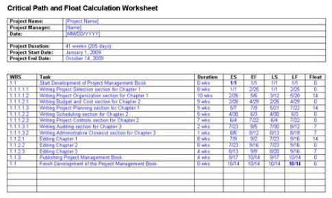 Project Management Critical Pa...