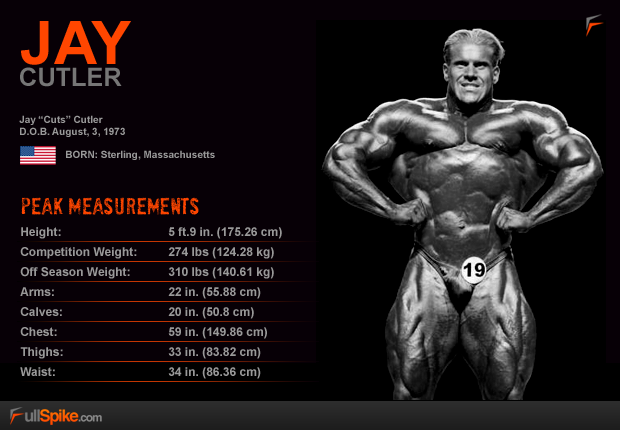 Jay Cutler Bodybuilder Quotes Jay Cutler Fitness Quotes