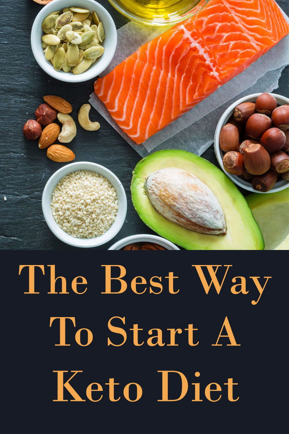 Buy Plan  Custom Keto Diet On Finance With Bad Credit