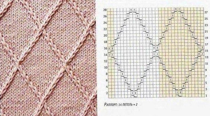 ромбы спицами схемы и описание вязания разных видов схемы