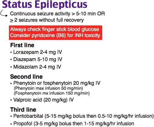 Image result for status epilepticus   Neurology nursing ...
