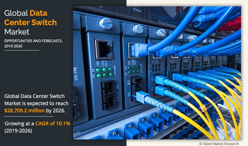 Data Center Switch Market Size Share Analysis And Forecast By 2026