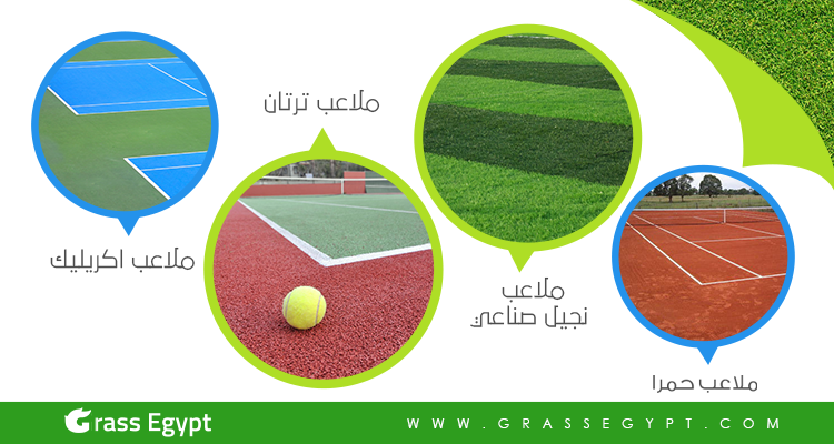 انواع الرياضات كثيرة وتختلف انواع الملاعب عن الاخري من حيث المساحة ونوع الارضية تعرف على ارضيات ملاعب كرة القدم النجيل الصناعي والطبيعي و Pie Chart Chart Egypt