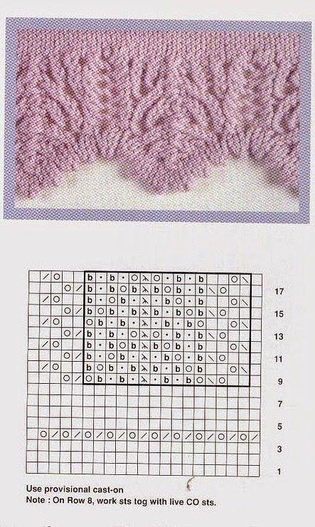 Kira knitting: Knitted pattern no. 20 | вязалочки | Pinterest | Dos ...