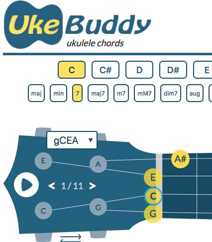 Ukebuddy Chord Finder Ukulele Pinterest