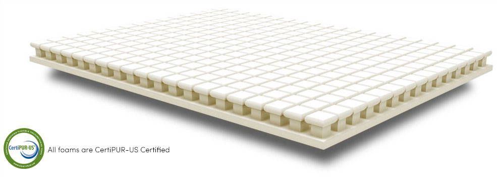 The Best Luxury Mattress In A Box For The Luxi Mattress Luxury Mattresses Adjustable Mattress