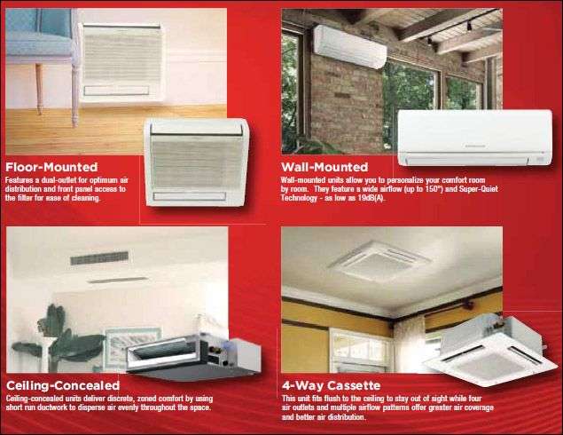 In Attic Air Conditioning System Google Search In Soffit