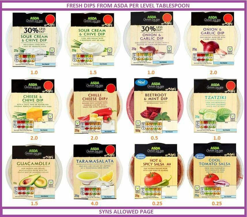 Garcinia cambogia fresh market