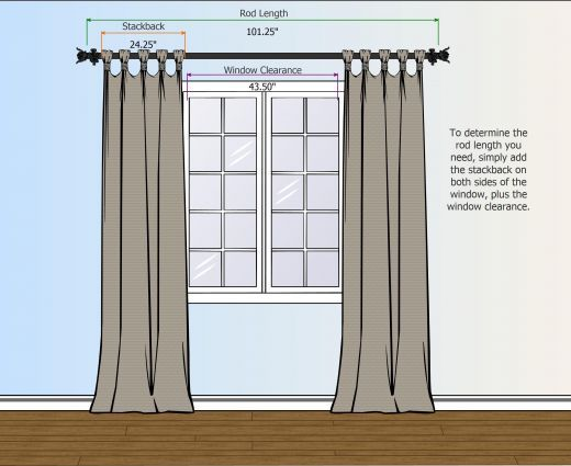 How to measure for your curtain rod. | Curtains and Rugs ...