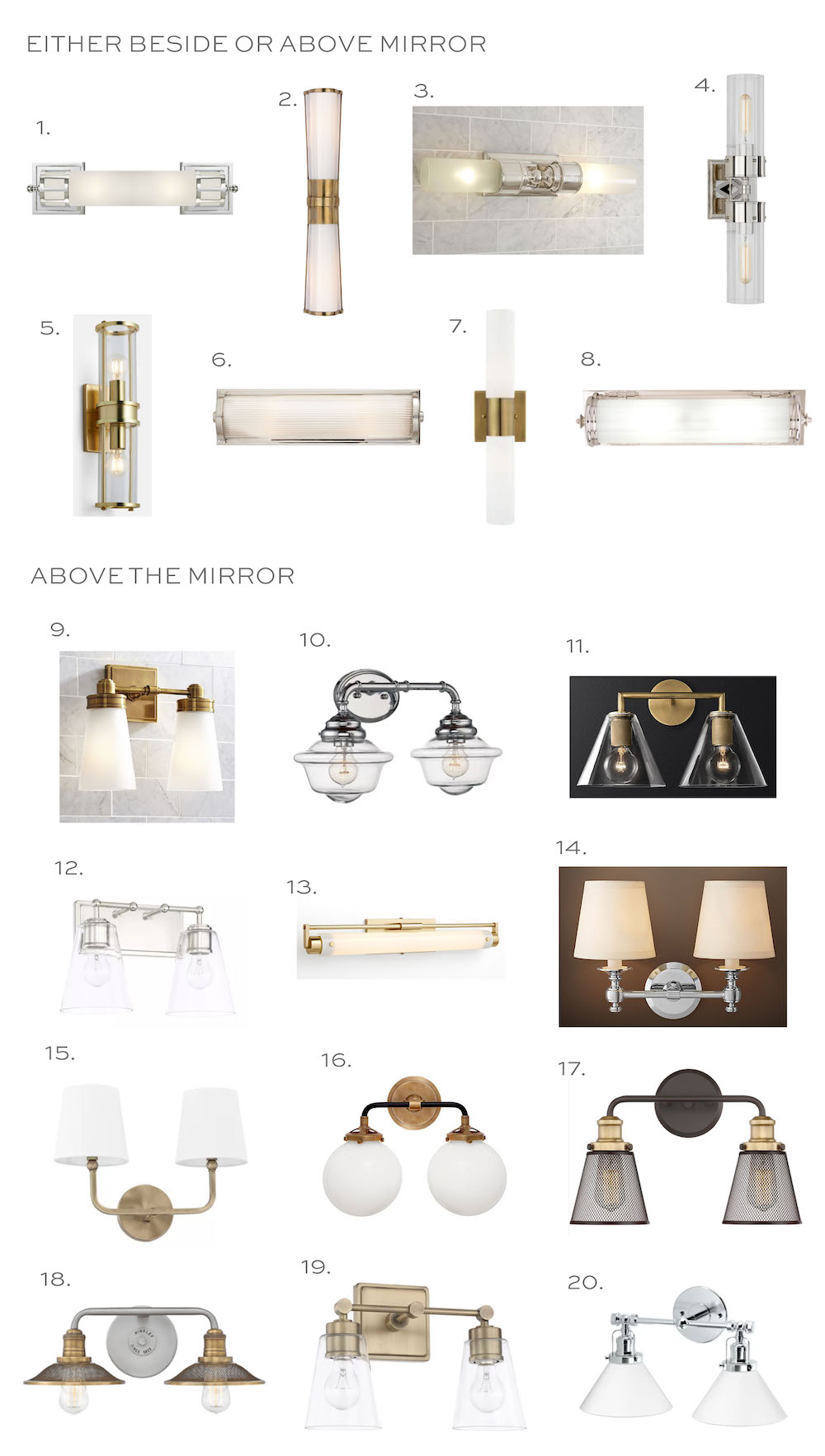 Photo of Design Roundup: Bathroom Sconces — Elements of Style Blog