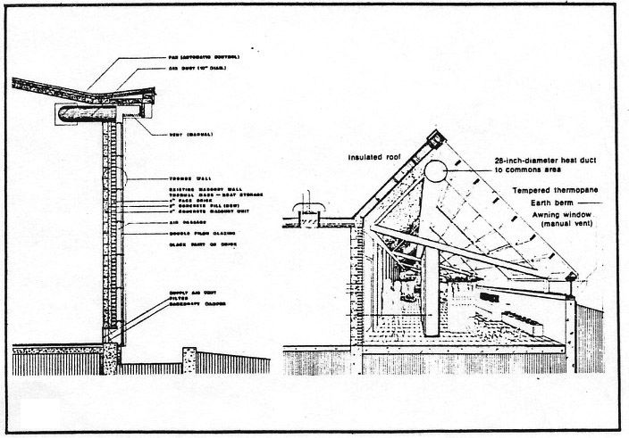 Trombe wall section, greenhouse schematic | House | Pinterest
