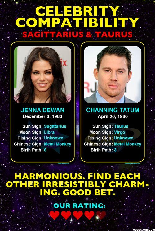 Sagittarius woman dating libra man famous couples