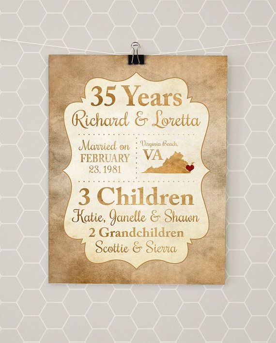 Silver Wedding Anniversary Gifts For Him: Anniversary Gift, 35 Year Anniversary Gift For Husband