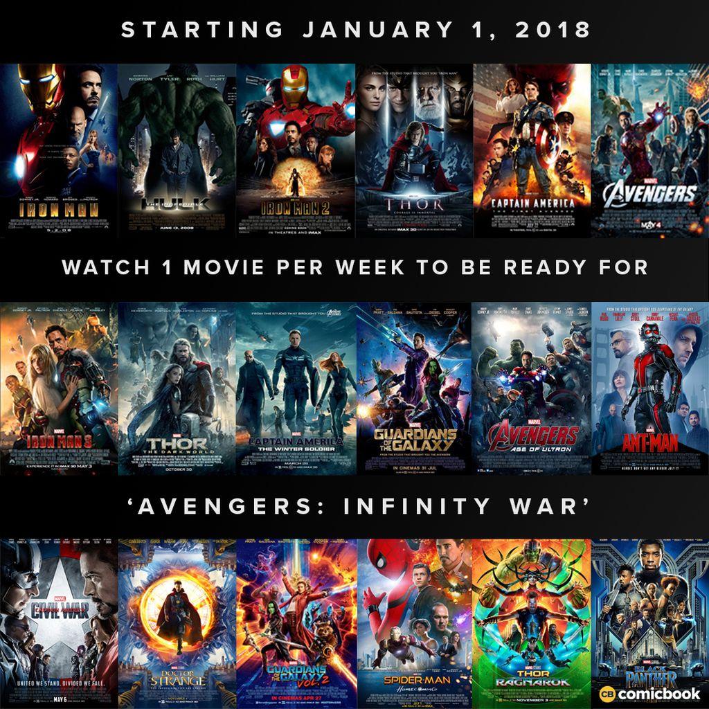 marvel film ordre 2018