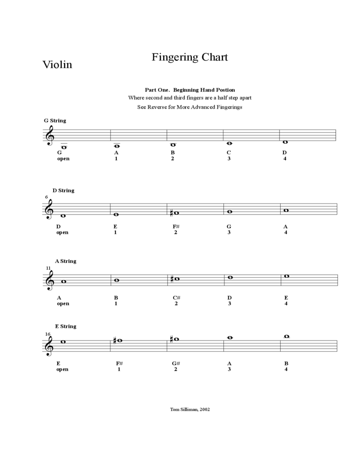 Violin Fingering Chart Example  Violin And Music
