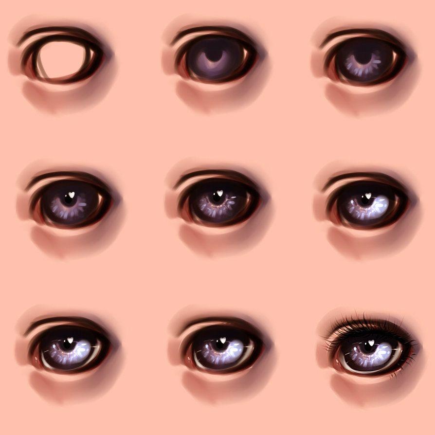 eye tutorial by *ryky on deviantART