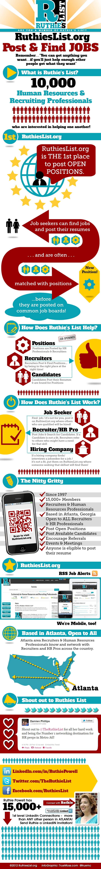 Find A Job Post A Job Infographic At Ruthieslist Org Creative Jobs Find A Job Job Ads