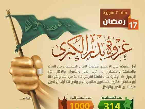 غزوات الرسول صلى الله عليه وسلم فتح مكة انفوجرافيك انفوجرافيك عربي History Of Islam Learn Islam Islamic Teachings