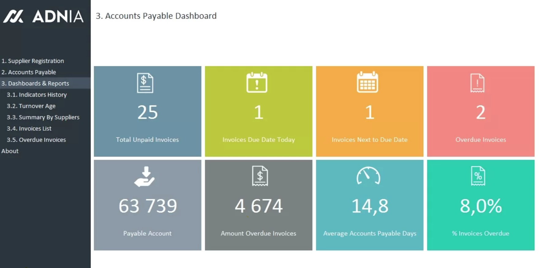 Account Payable Management Template Adnia Solutions Accounts Payable Invoice Template Accounting