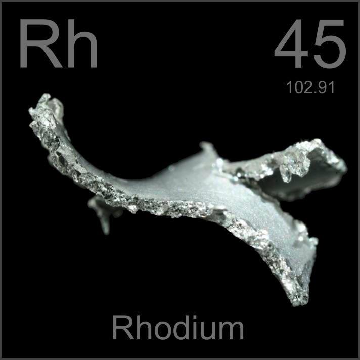 Elemento químico Rodio Rh Rhodium Elementos químicos - best of tabla periodica de los elementos mas importantes