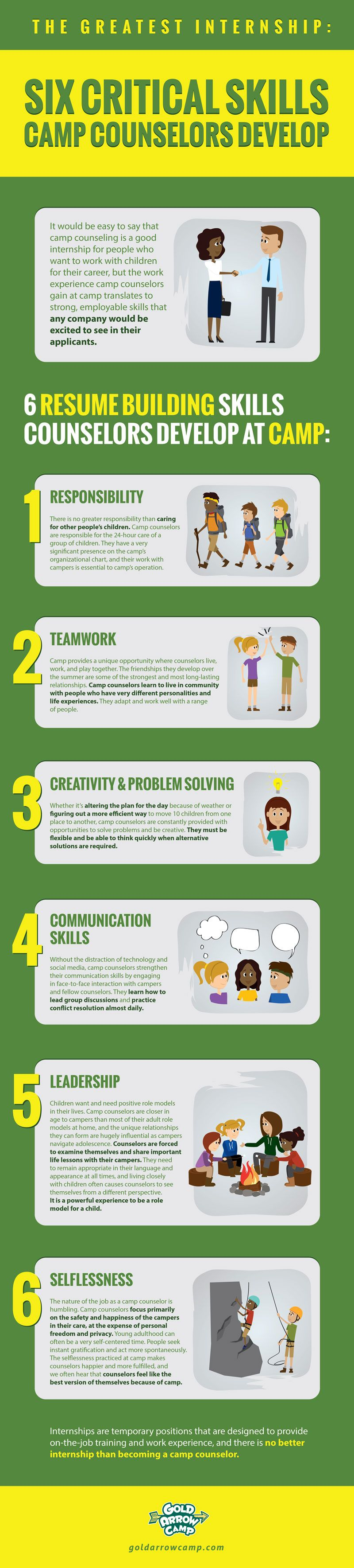 The Greatest Internship 6 Critical Skills Counselors Develop At Camp Sunshine Parenting Summer Camp Activities Camp Counselor Camp Sunshine