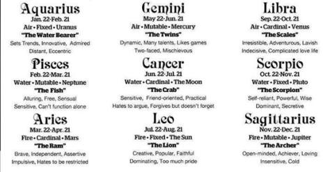 Benefits Of Daily Horoscope