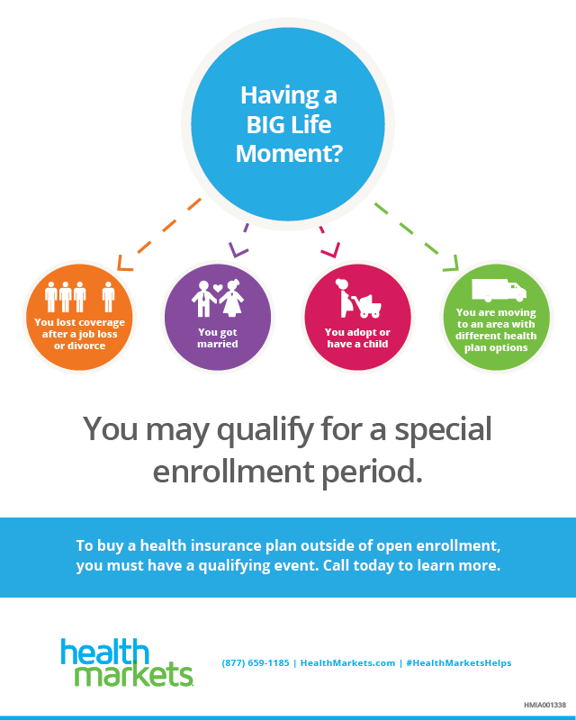 Do I Qualify For A Special Enrollment Period To Get Health Insurance Through The Marketplace Health Quotes