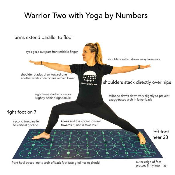 23+ Yoga for carpal tunnel trends