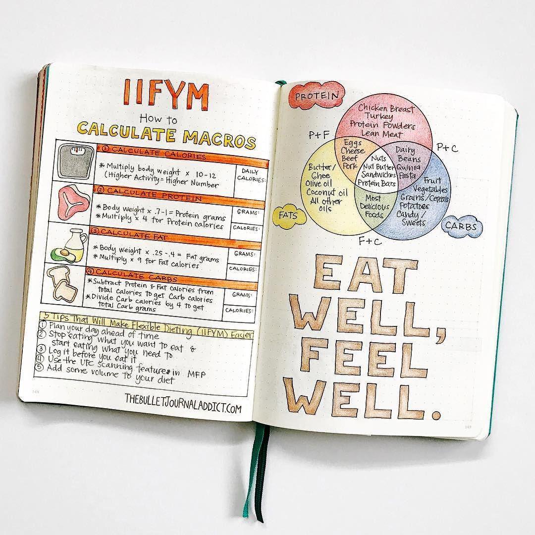 Dietinas Diary
