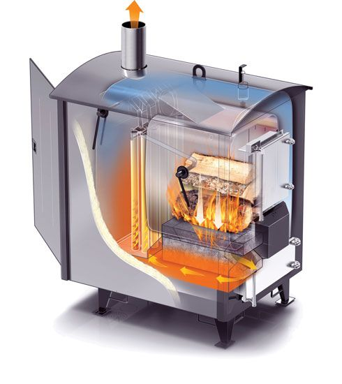 Pin On موقدة حطب, How An Outdoor Wood Burning Stove Works