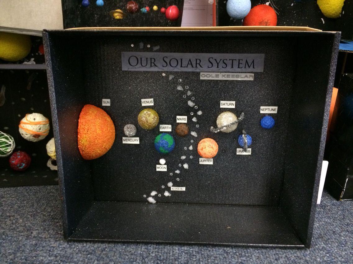Solar System Project Grade 3