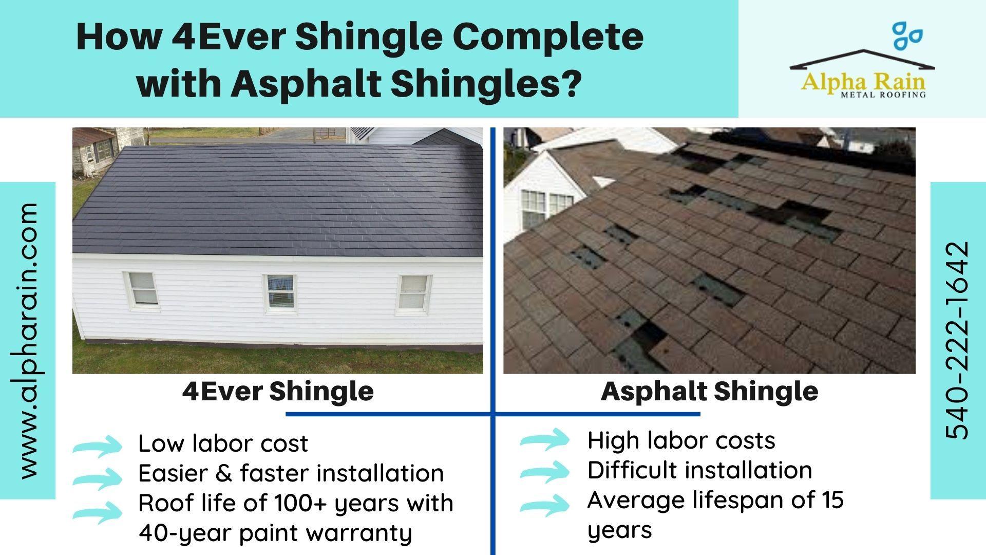 4ever Metal Shingle Installation Cost Vs Asphalt Shingles Cost In 2020 Shingling Installing Shingles Metal Shingles