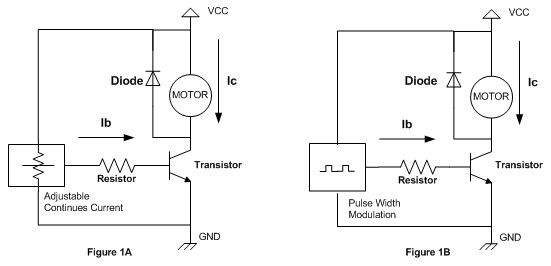 Introduction To Avr Microcontroller Pulse Width Modulation Pwm Ermicroblog Microcontrollers Pulses Transistors