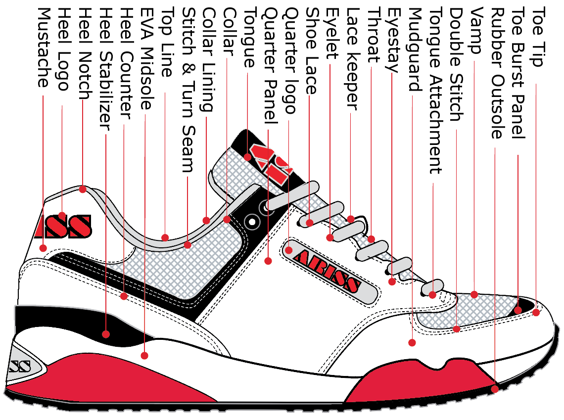 shoe designers pack double softcover how shoes are made shoesrunning shoe parts diagram [ 1140 x 849 Pixel ]