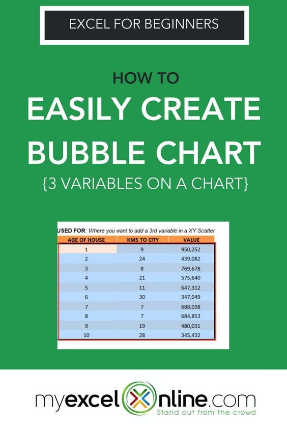 Bubble Chart 3 Variables On A Chart Pinterest Chart, Tutorials