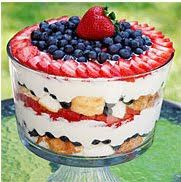 Ingredients:   10 oz angel food cake, cut into 1-inch cubes*  2 pints strawberries, sliced  2 pints blueberries    For the cream filling:   6 tbsp fat-free sweetened condensed milk (I used Borden Eagle)  1 1/2 cups cold water  1 package sugar-free white chocolate instant pudding mix  12 oz fat-free frozen whipped topping, thawed