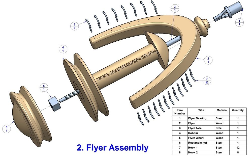 Spinning wheel plan - Flyer subassembly parts list ...