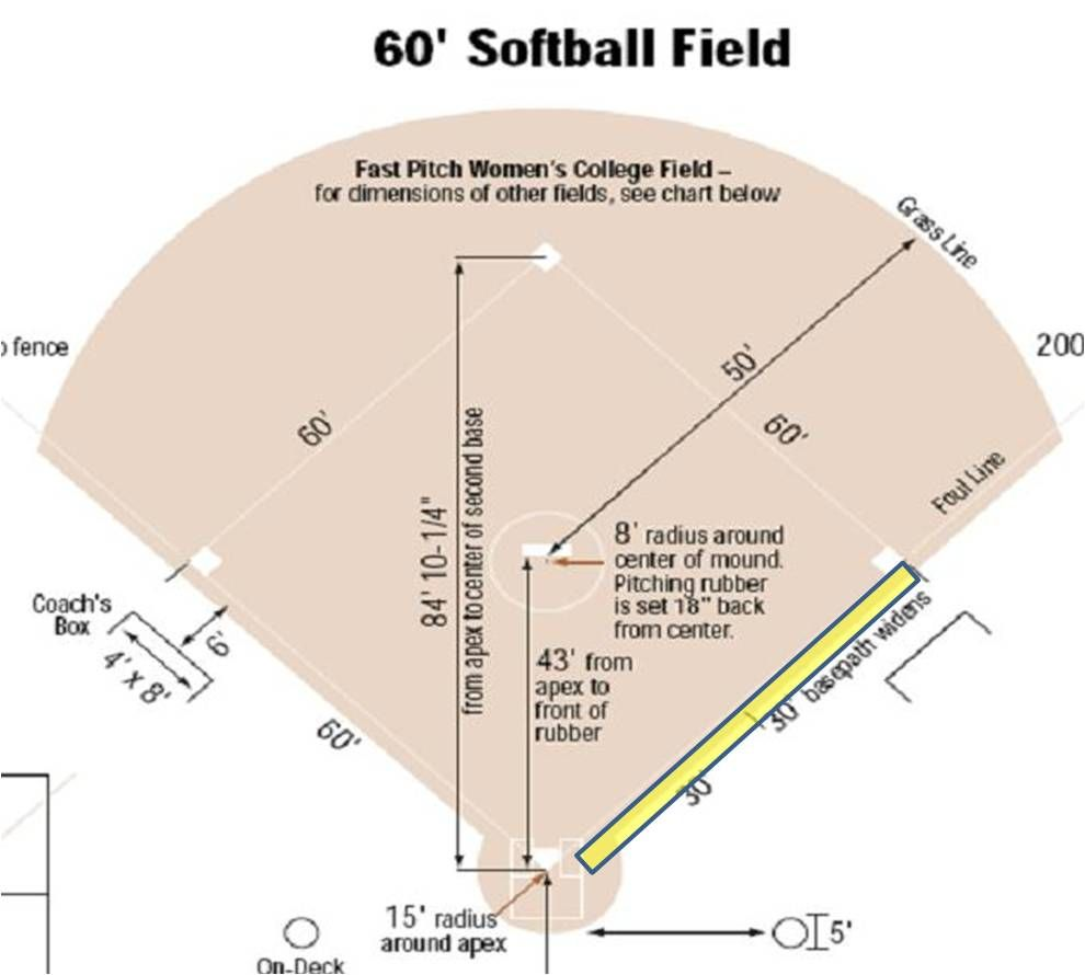 Softball backstop detailed design of field layout and fence softball backstop detailed design of field layout and fence design baseball diamond pinterest pooptronica Images