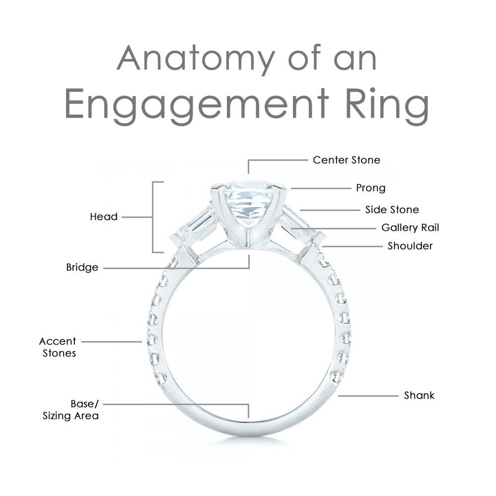 Anatomy of an engagement ring parts of a ring fine for Wedding ring descriptions