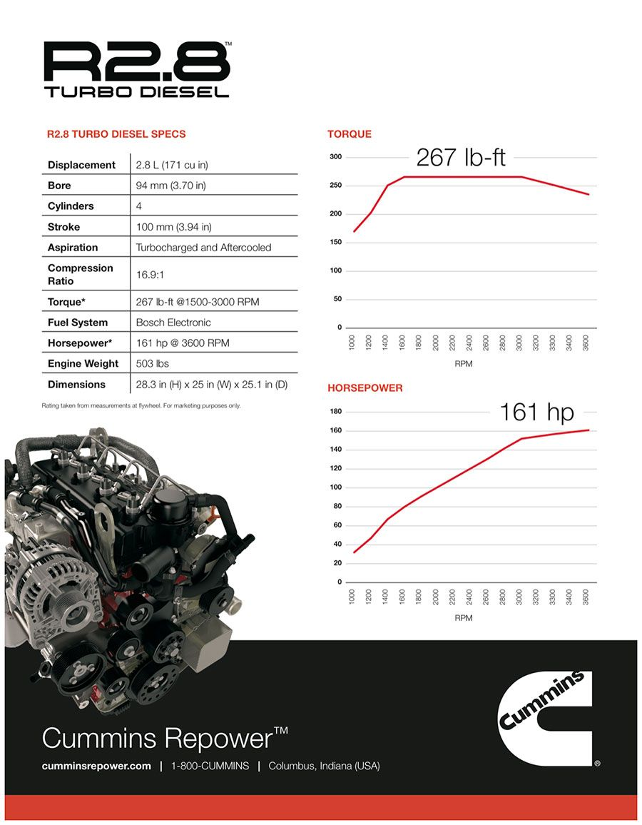 Jeep Wrangler Diesel Conversion Kits : wrangler, diesel, conversion, Wrangler, Cummins, Diesel, Conversions, Toyota, Pickup, Cummins,