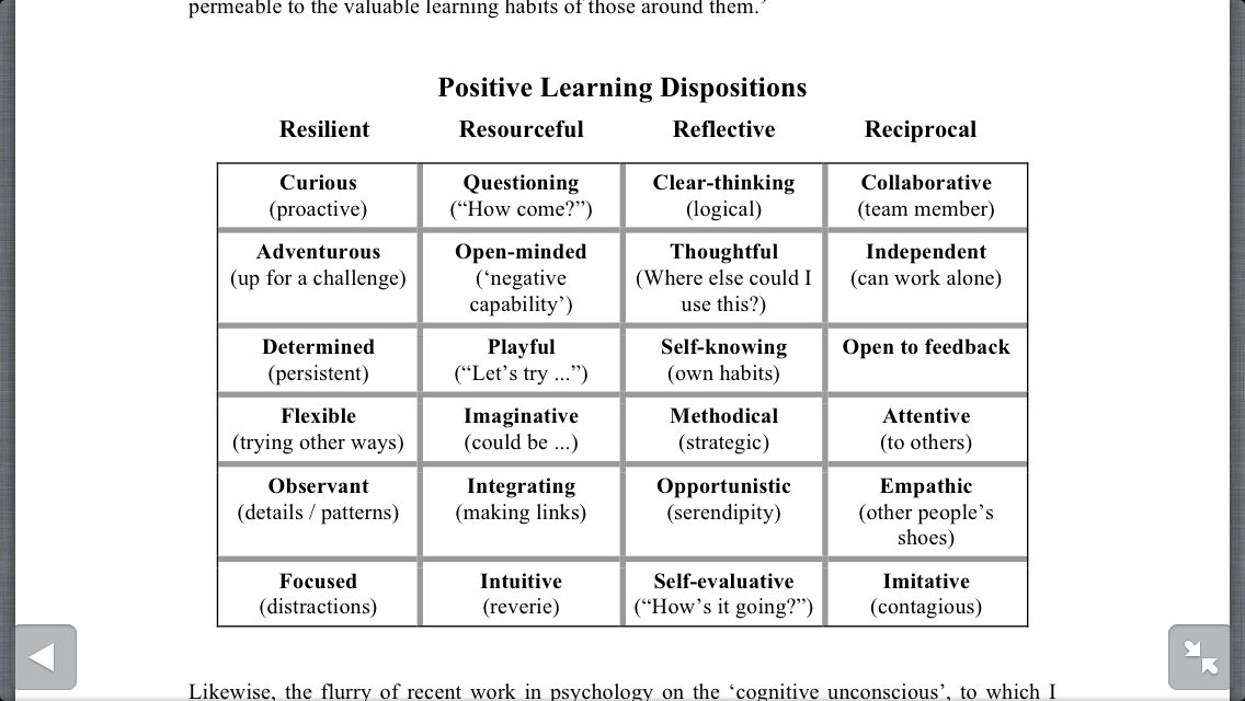 Professional Dispositions