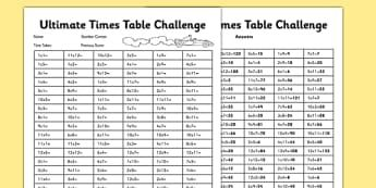 Big Maths Beat That Clic Test Sheets - pdfsdocuments2.com