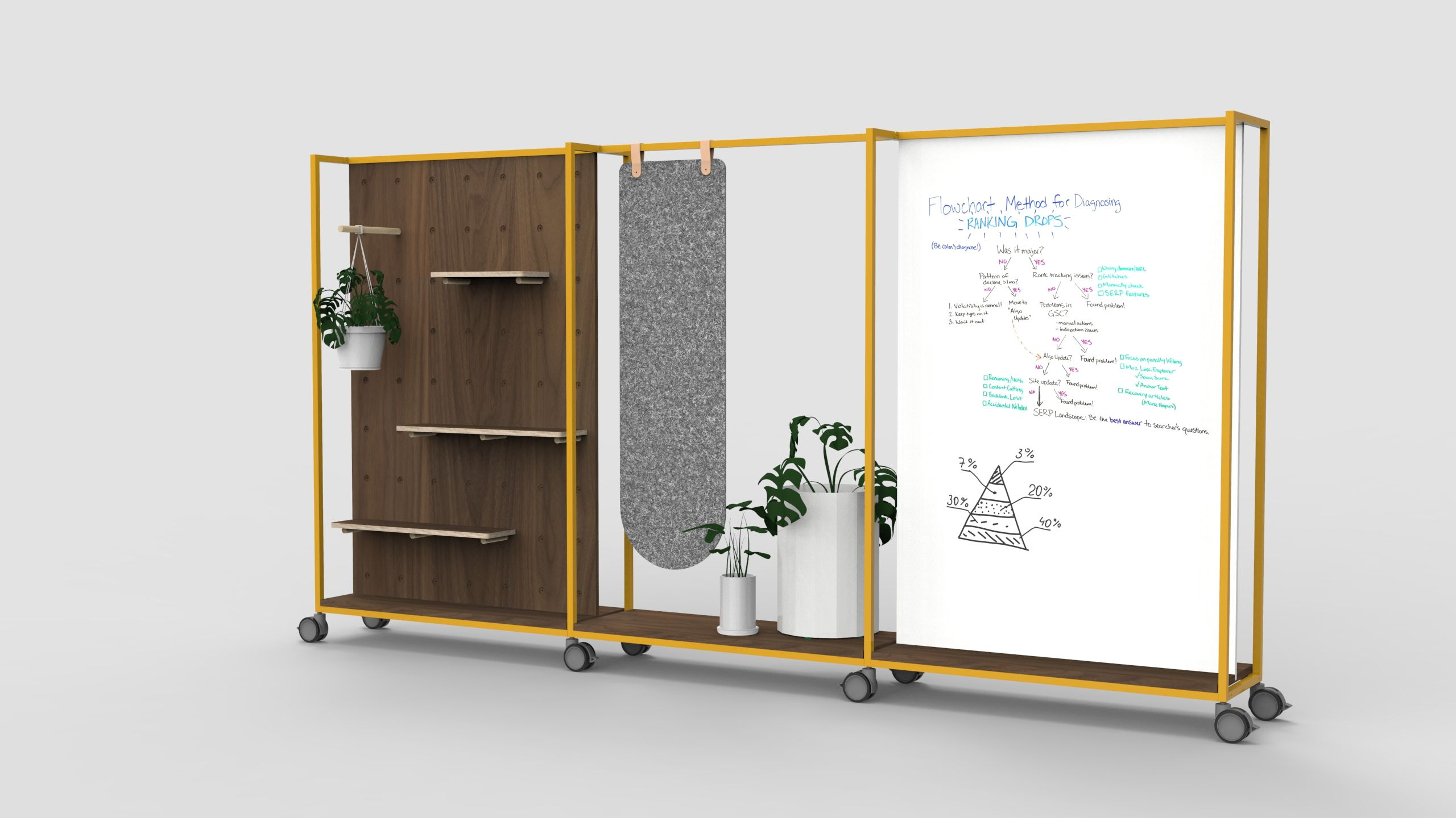 Corral Mobile Trellis Moveable Wall Whiteboard Wall Interior Design My trellis room divider