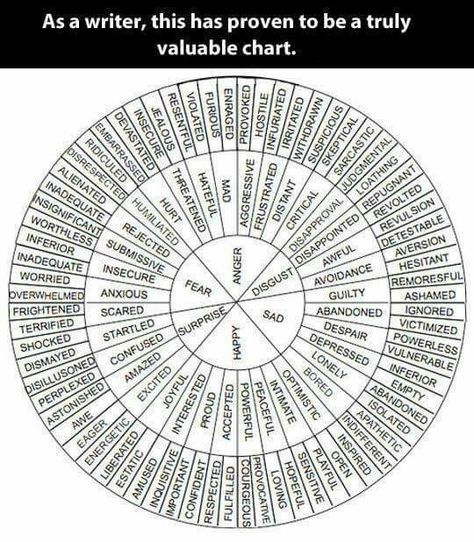 """Improve Your Vocabulary With the """"Wheel of Feelings"""""""