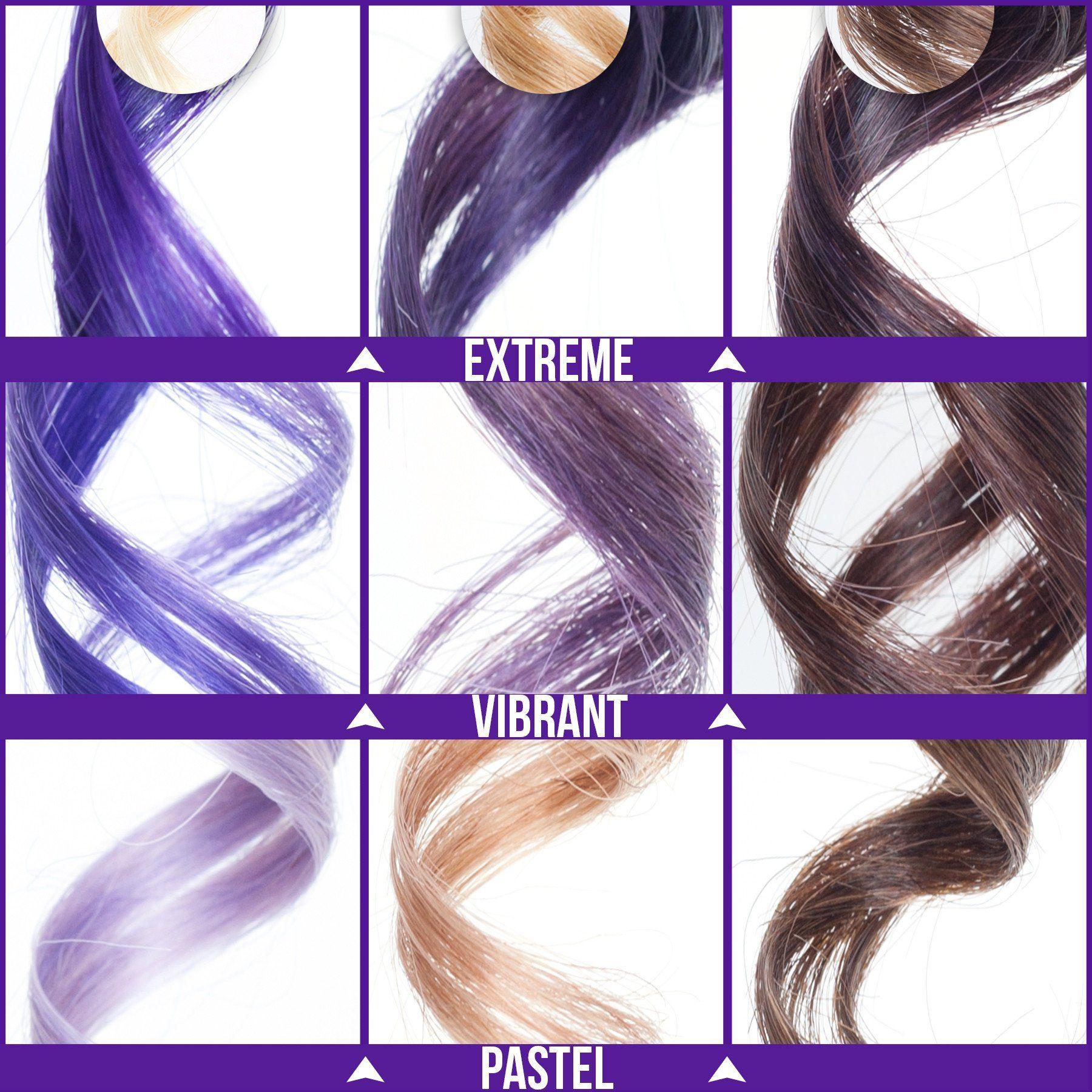 Purple Sampler Pack in 2020   Lilac hair, Balayage hair ...
