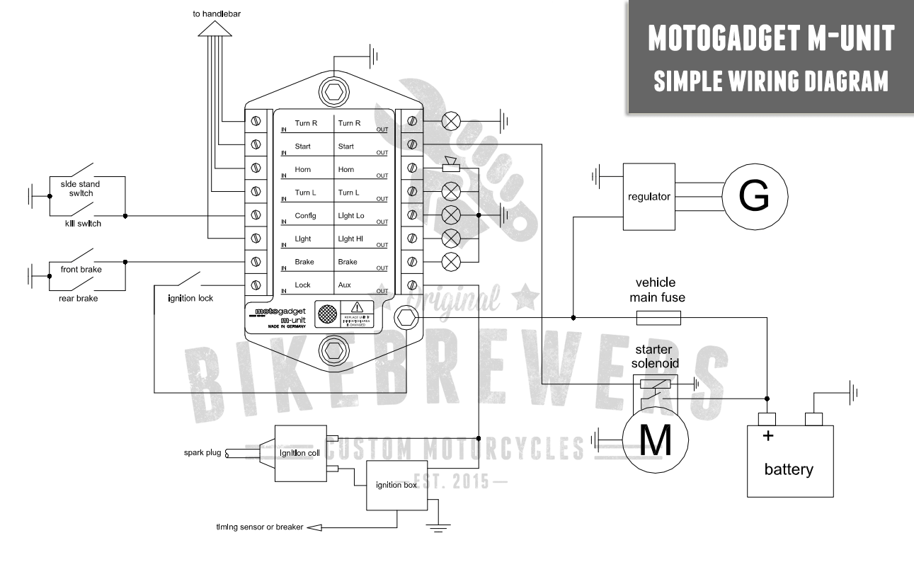 Motogadget M Unit Wiring Motorcycle Wiring The Unit Custom Motors