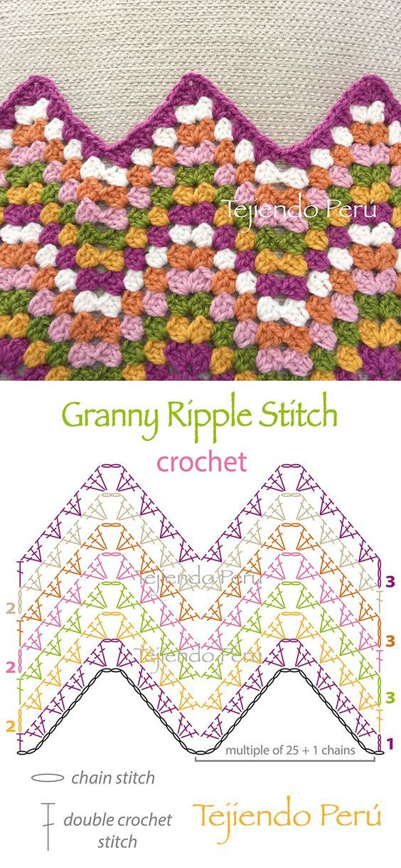 Crochet: granny ripple stitch diagram or pattern!: | crochet ...