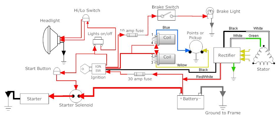 1975 Cb750 Wiring Diagram Trane Heat Pump Diagrams Honda Chopper All Data Dohc Wire Bobber